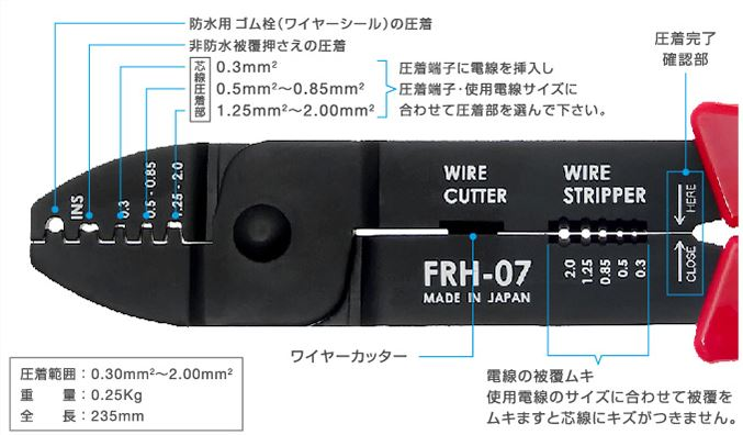 FRH-07の各部の役目