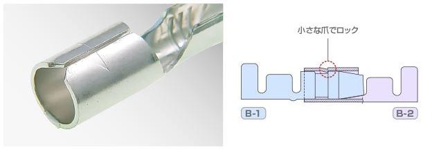 B-1/B-2の特徴
